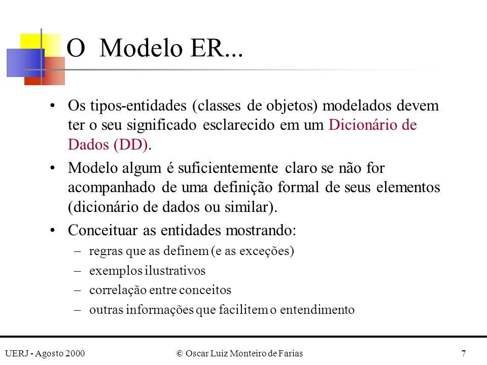 UERJ - Agosto 2000© Oscar Luiz Monteiro de Farias7 Os tipos-entidades (classes de objetos) modelados devem ter o seu significado esclarecido em um Dicionário de Dados (DD).