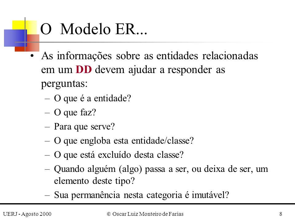 UERJ - Agosto 2000© Oscar Luiz Monteiro de Farias8 As informações sobre as entidades relacionadas em um DD devem ajudar a responder as perguntas: –O que é a entidade.