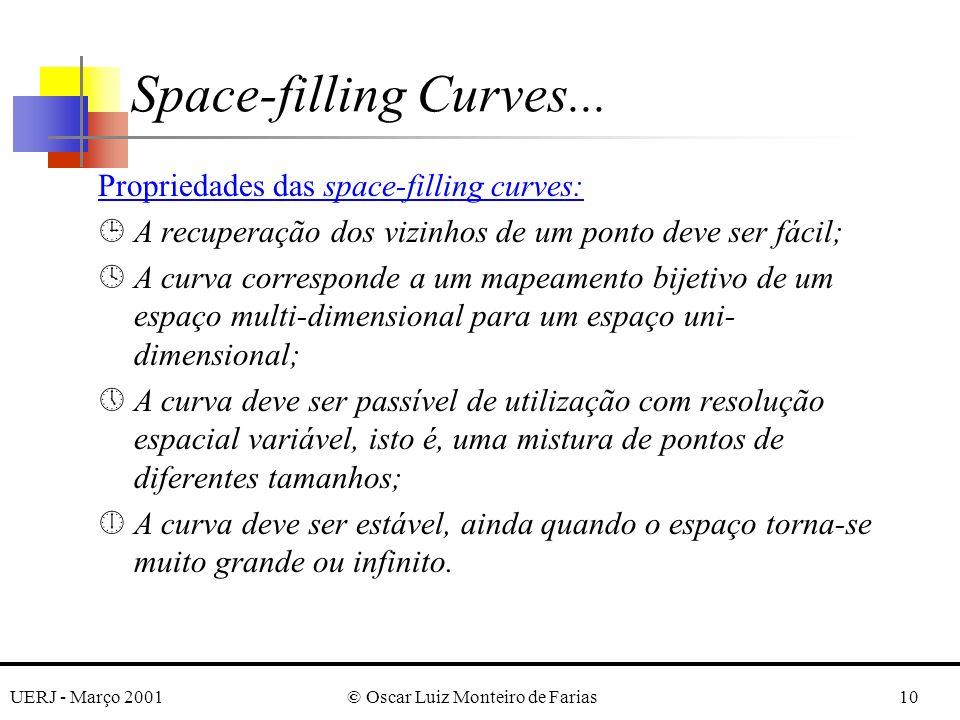 UERJ - Março 2001© Oscar Luiz Monteiro de Farias10 Propriedades das space-filling curves: ¹A recuperação dos vizinhos de um ponto deve ser fácil; ºA c