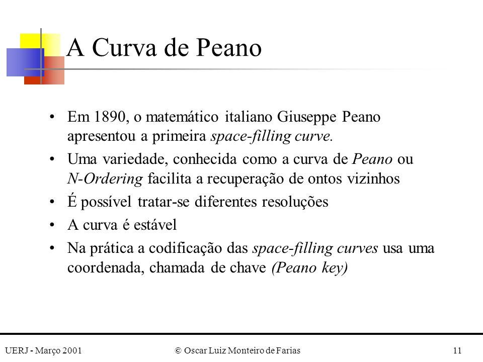 UERJ - Março 2001© Oscar Luiz Monteiro de Farias11 A Curva de Peano Em 1890, o matemático italiano Giuseppe Peano apresentou a primeira space-filling