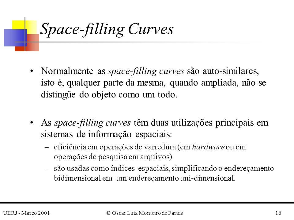 UERJ - Março 2001© Oscar Luiz Monteiro de Farias16 Normalmente as space-filling curves são auto-similares, isto é, qualquer parte da mesma, quando ampliada, não se distingüe do objeto como um todo.