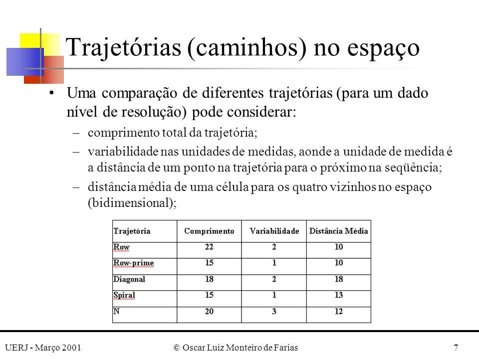 UERJ - Março 2001© Oscar Luiz Monteiro de Farias7 Uma comparação de diferentes trajetórias (para um dado nível de resolução) pode considerar: –comprim