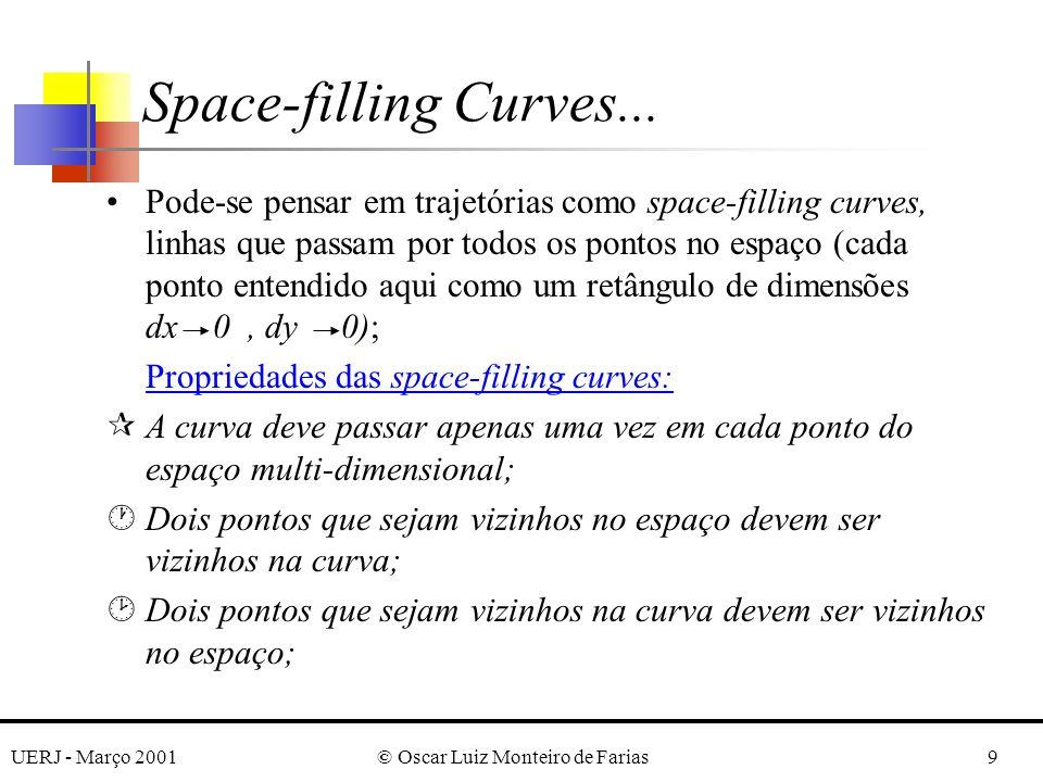 UERJ - Março 2001© Oscar Luiz Monteiro de Farias9 Pode-se pensar em trajetórias como space-filling curves, linhas que passam por todos os pontos no es