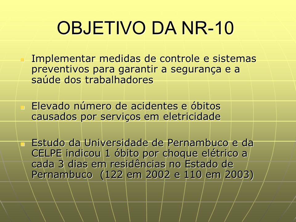 OBJETIVO DA NR-10 Implementar medidas de controle e sistemas preventivos para garantir a segurança e a saúde dos trabalhadores Implementar medidas de