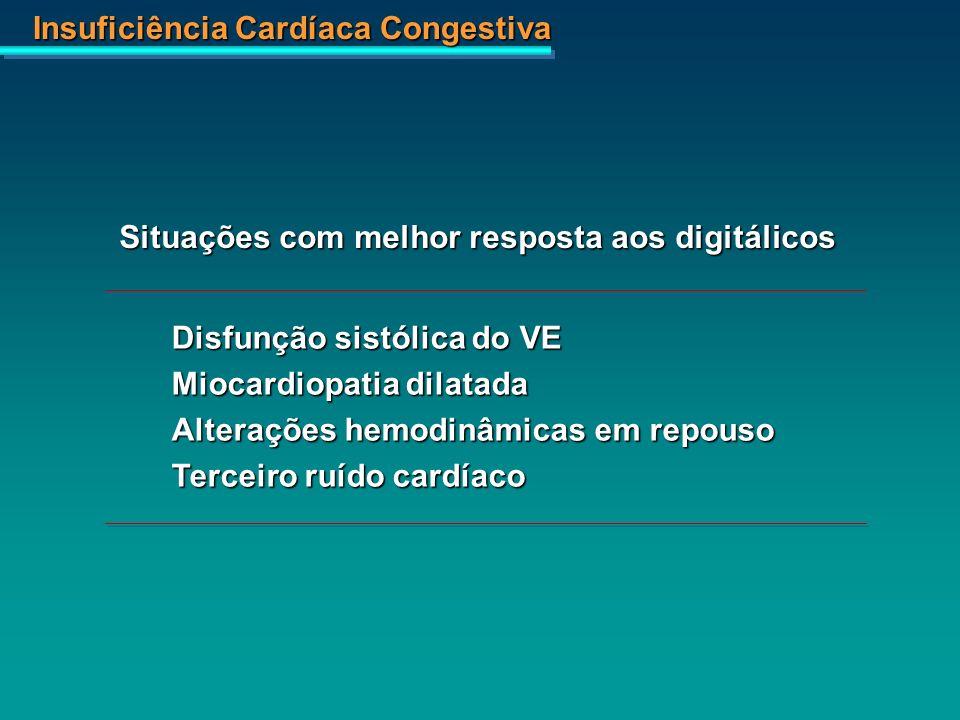 Insuficiência Cardíaca Congestiva Disfunção sistólica do VE Miocardiopatia dilatada Alterações hemodinâmicas em repouso Terceiro ruído cardíaco Situaç