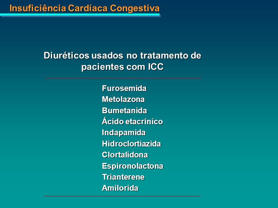 Insuficiência Cardíaca Congestiva FurosemidaMetolazonaBumetanida Ácido etacrínico IndapamidaHidroclortiazidaClortalidonaEspironolactonaTriantereneAmil