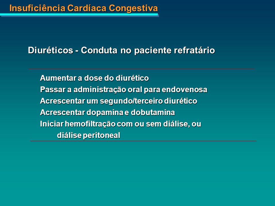 Insuficiência Cardíaca Congestiva Diuréticos - Conduta no paciente refratário Aumentar a dose do diurético Passar a administração oral para endovenosa