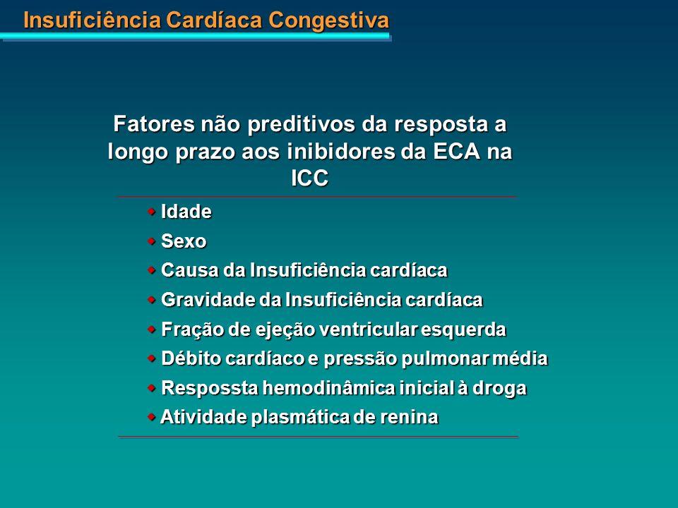 Insuficiência Cardíaca Congestiva Fatores não preditivos da resposta a longo prazo aos inibidores da ECA na ICC Idade Idade Sexo Sexo Causa da Insufic