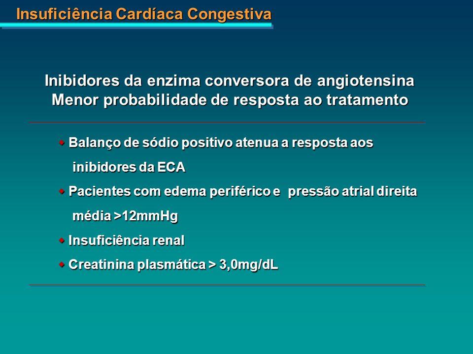 Insuficiência Cardíaca Congestiva Inibidores da enzima conversora de angiotensina Menor probabilidade de resposta ao tratamento Balanço de sódio posit
