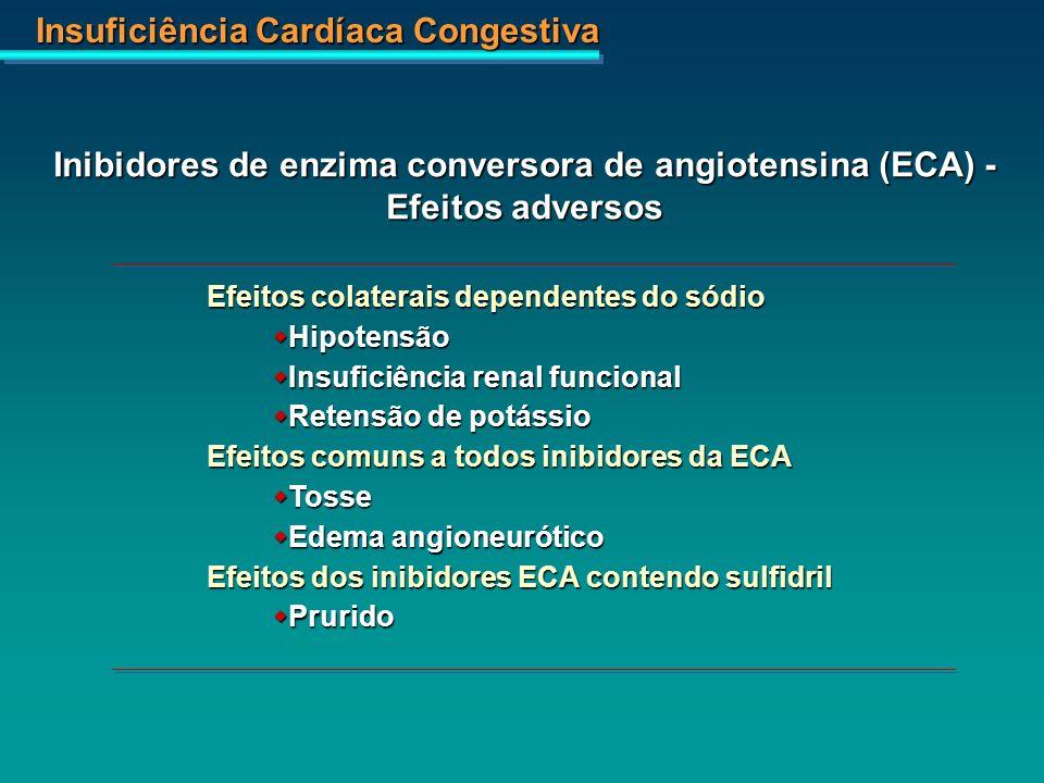 Insuficiência Cardíaca Congestiva Inibidores de enzima conversora de angiotensina (ECA) - Efeitos adversos Efeitos colaterais dependentes do sódio Hip