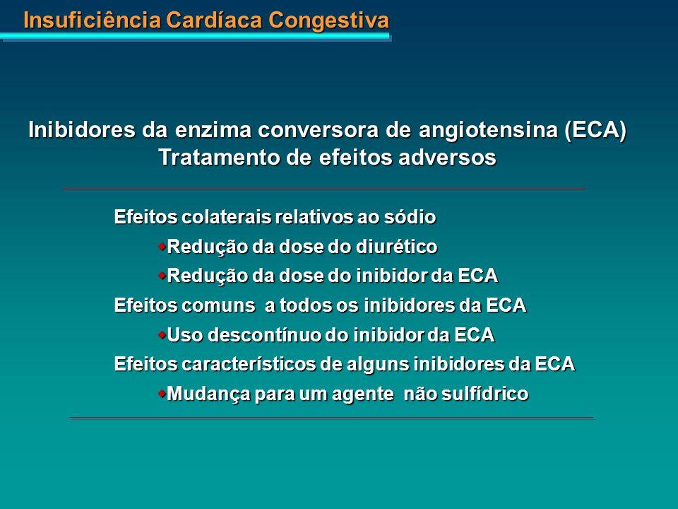 Insuficiência Cardíaca Congestiva Inibidores da enzima conversora de angiotensina (ECA) Tratamento de efeitos adversos Efeitos colaterais relativos ao