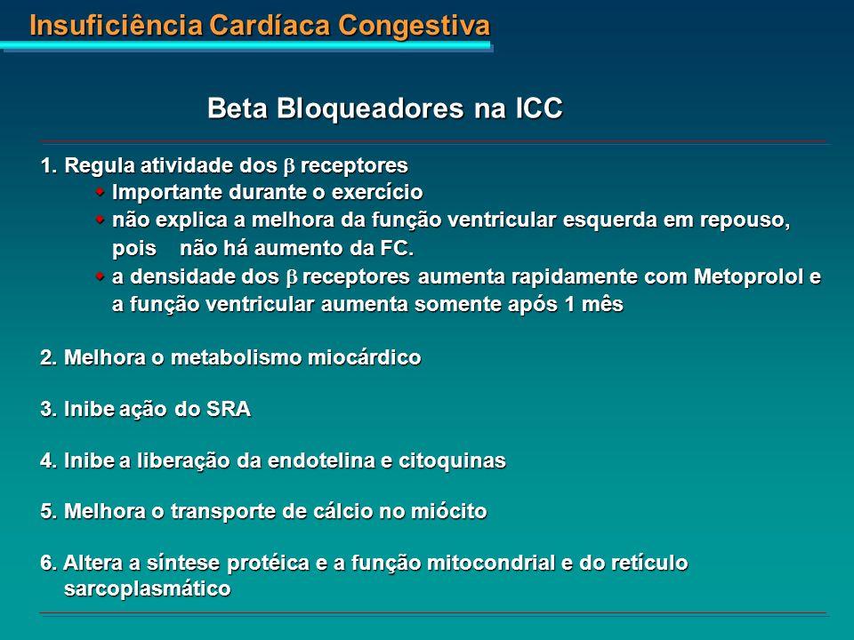Insuficiência Cardíaca Congestiva Beta Bloqueadores na ICC 1. Regula atividade dos receptores Importante durante o exercício Importante durante o exer