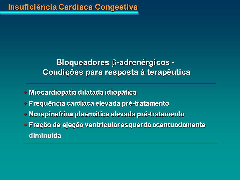 Insuficiência Cardíaca Congestiva Miocardiopatia dilatada idiopática Miocardiopatia dilatada idiopática Frequência cardíaca elevada pré-tratamento Fre