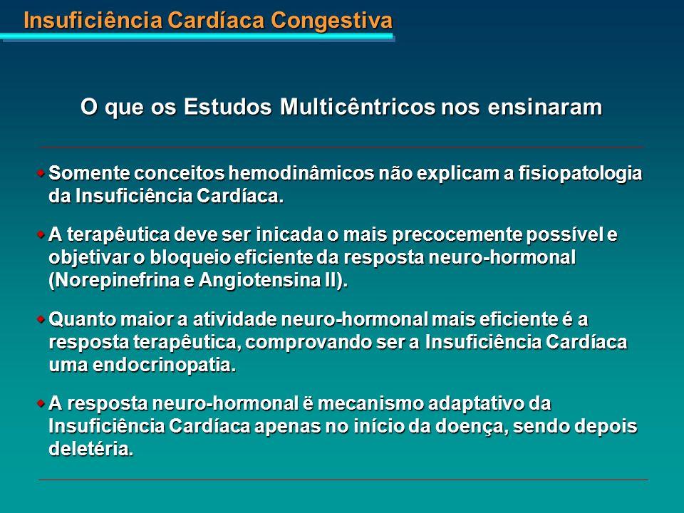 Insuficiência Cardíaca Congestiva O que os Estudos Multicêntricos nos ensinaram Somente conceitos hemodinâmicos não explicam a fisiopatologia da Insuf