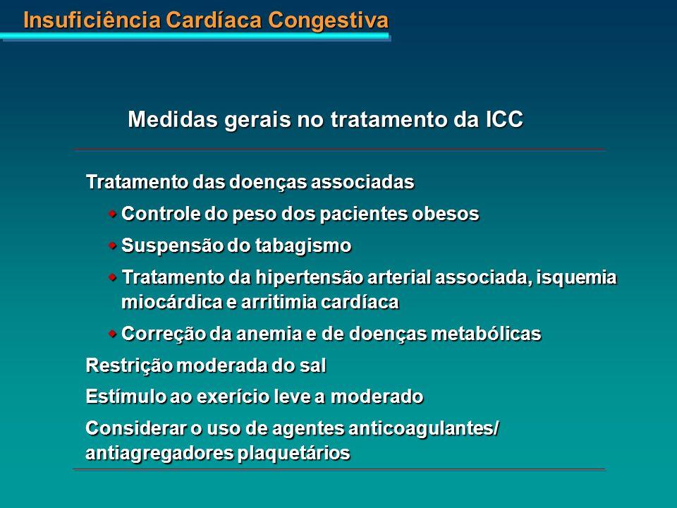 Insuficiência Cardíaca Congestiva Medidas gerais no tratamento da ICC Tratamento das doenças associadas Controle do peso dos pacientes obesos Controle