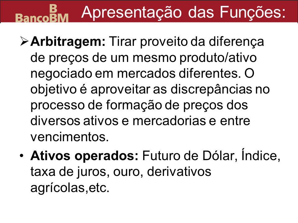 Apresentação das Funções: Arbitragem: Tirar proveito da diferença de preços de um mesmo produto/ativo negociado em mercados diferentes. O objetivo é a