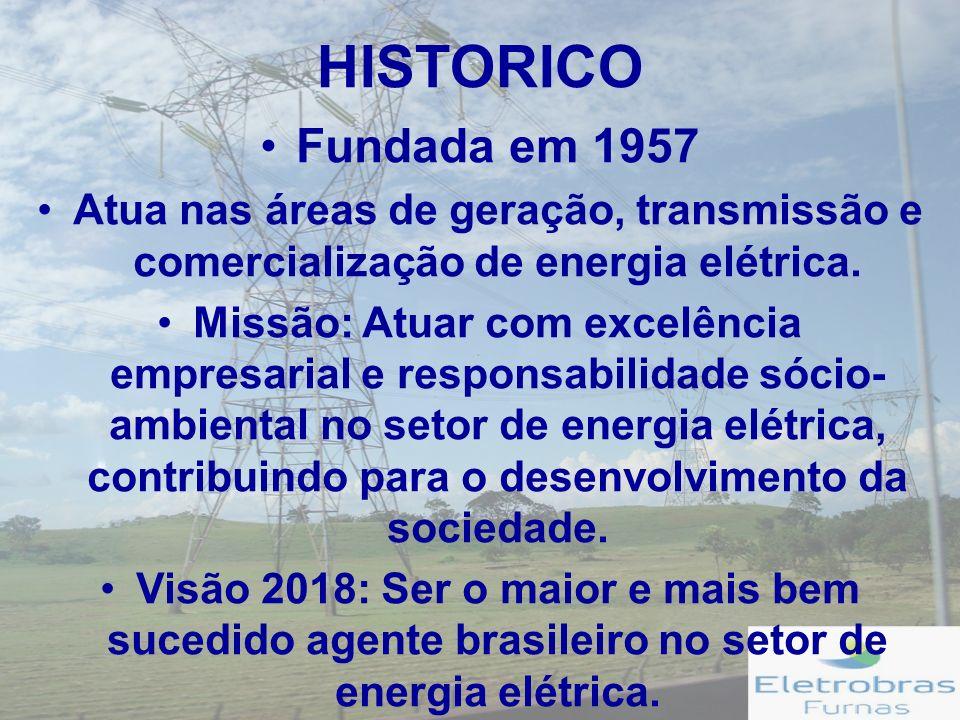 HISTORICO Mais de 40% de toda energia consumida no Brasil passam pelo sistema de Eletrobrás Furnas.