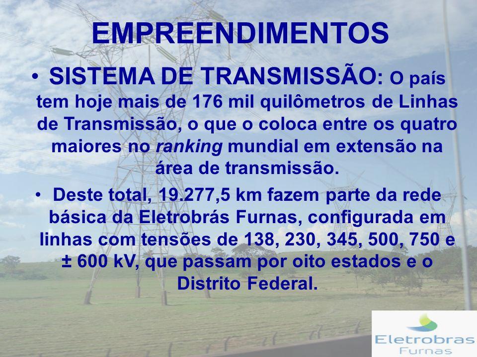 EMPREENDIMENTOS SISTEMA DE TRANSMISSÃO : O país tem hoje mais de 176 mil quilômetros de Linhas de Transmissão, o que o coloca entre os quatro maiores no ranking mundial em extensão na área de transmissão.