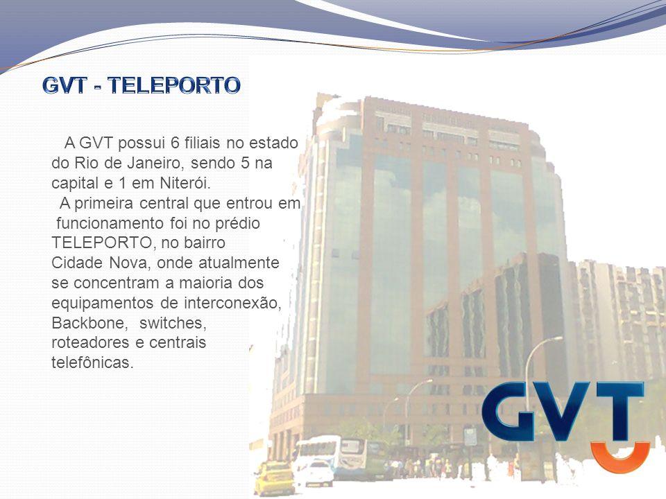 A GVT possui 6 filiais no estado do Rio de Janeiro, sendo 5 na capital e 1 em Niterói.