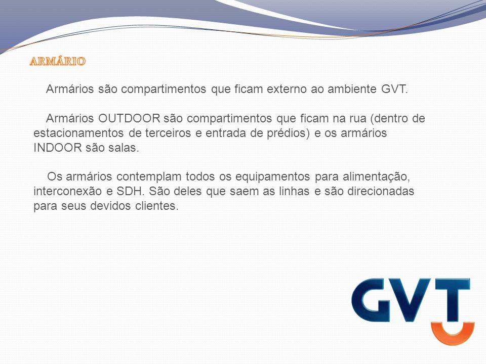 Armários são compartimentos que ficam externo ao ambiente GVT.