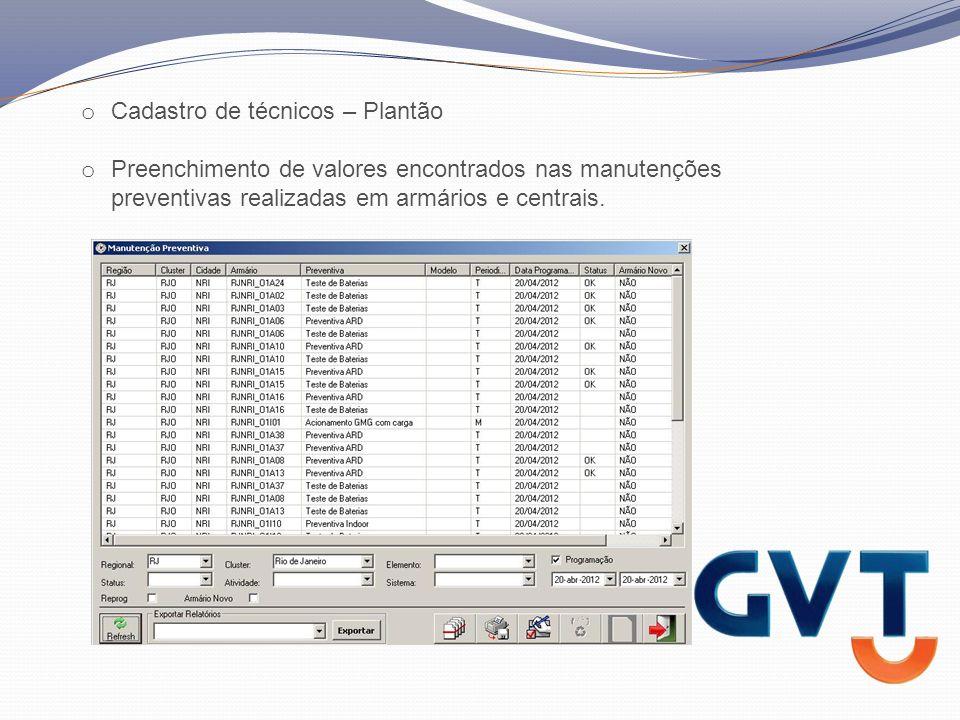 o Cadastro de técnicos – Plantão o Preenchimento de valores encontrados nas manutenções preventivas realizadas em armários e centrais.