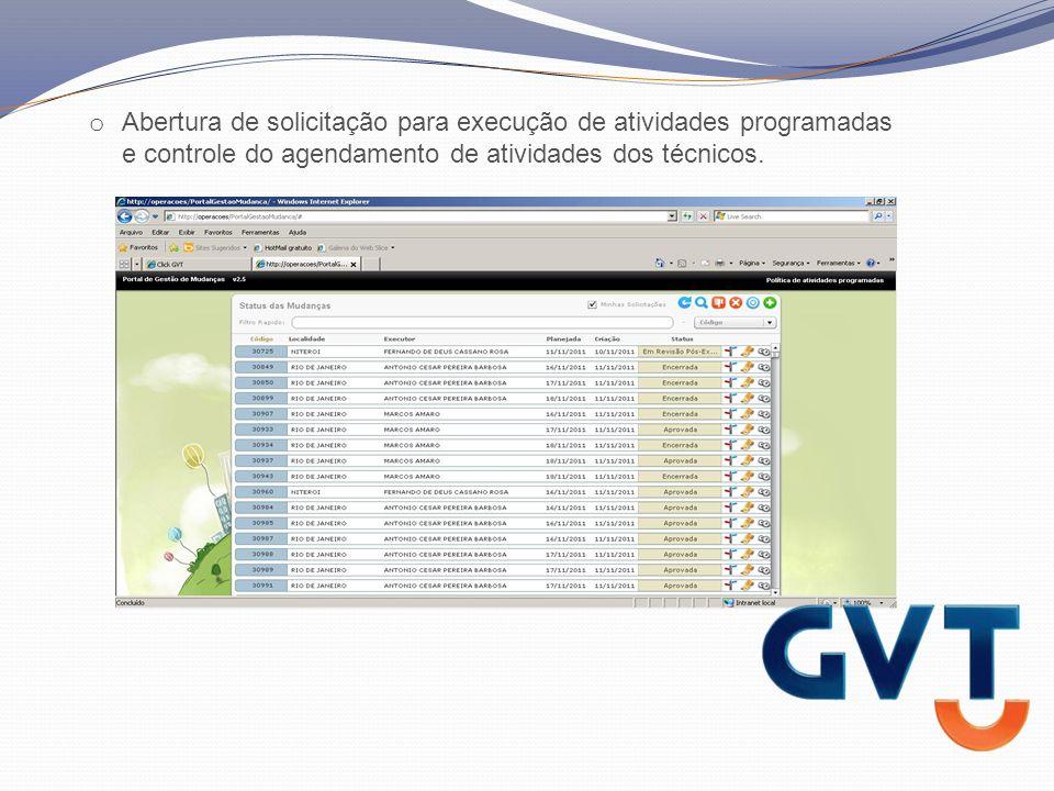 o Abertura de solicitação para execução de atividades programadas e controle do agendamento de atividades dos técnicos.