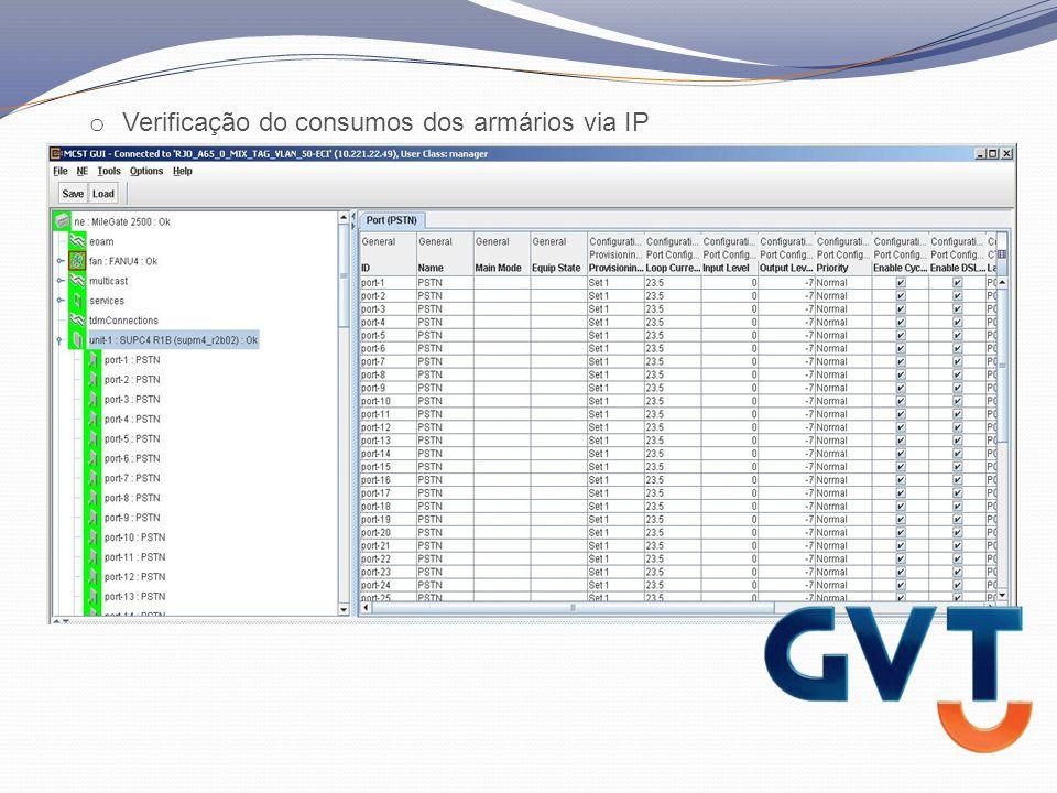 o Verificação do consumos dos armários via IP