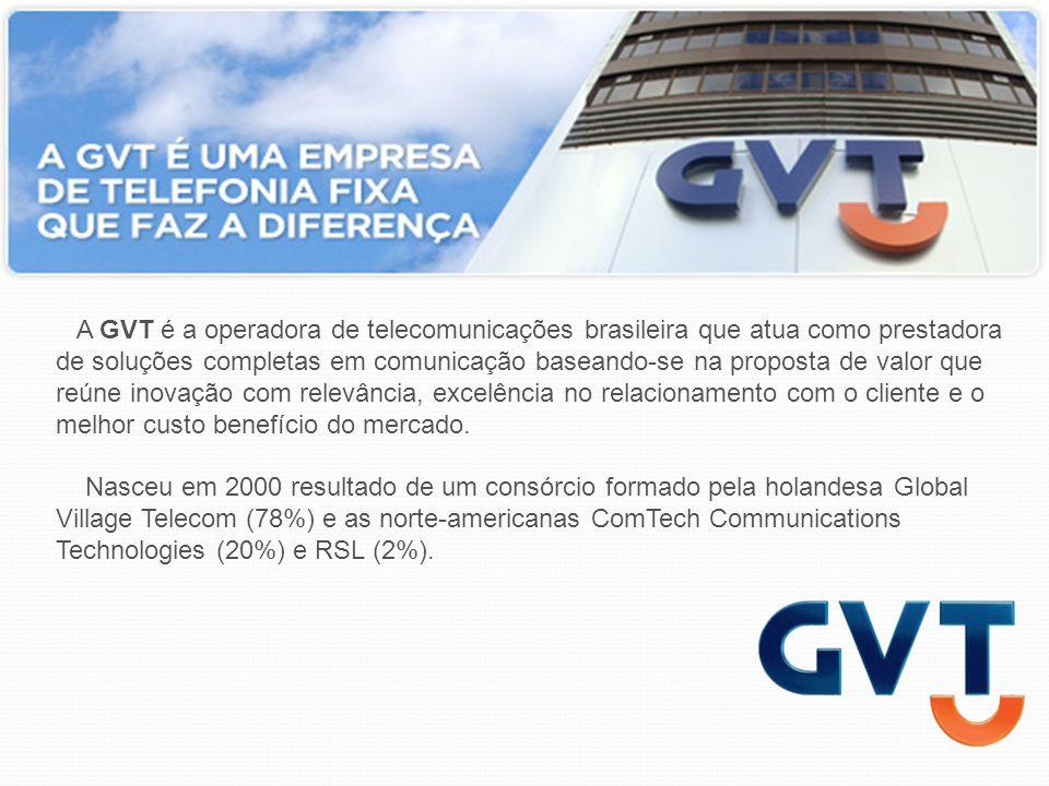 Em 2009, 85% das ações da empresa foram compradas pelo grupo de mídia francês Vivendi SA.
