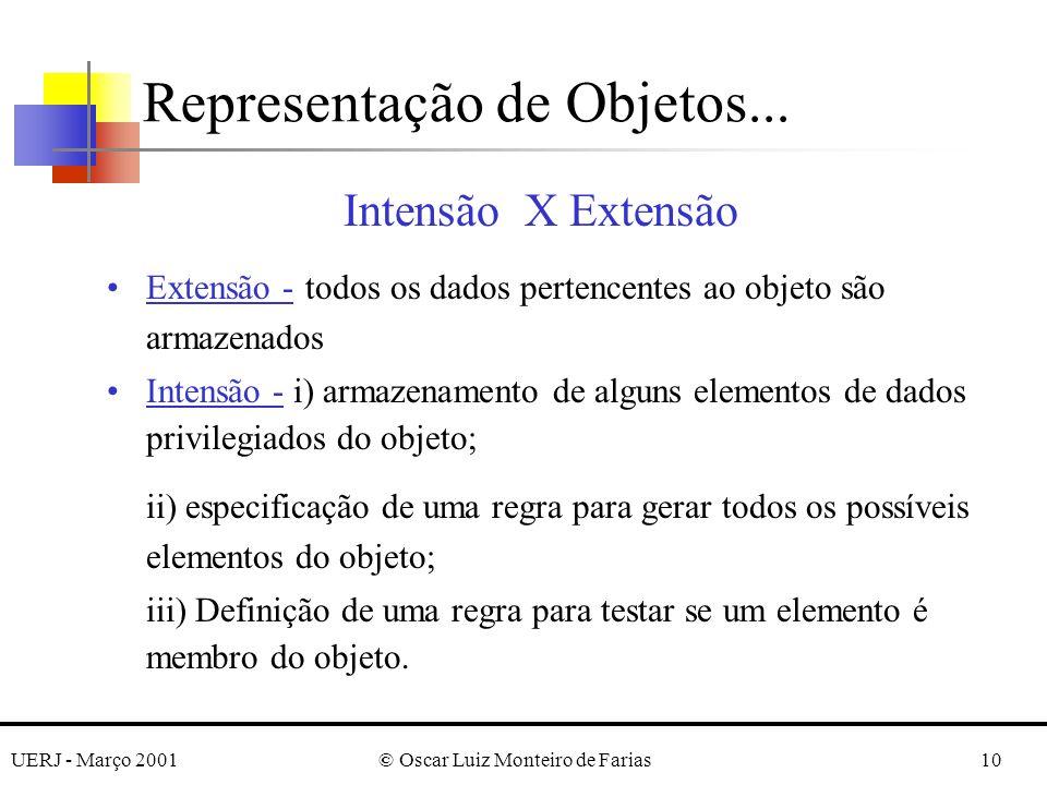UERJ - Março 2001© Oscar Luiz Monteiro de Farias10 Representação de Objetos... Intensão X Extensão Extensão - todos os dados pertencentes ao objeto sã