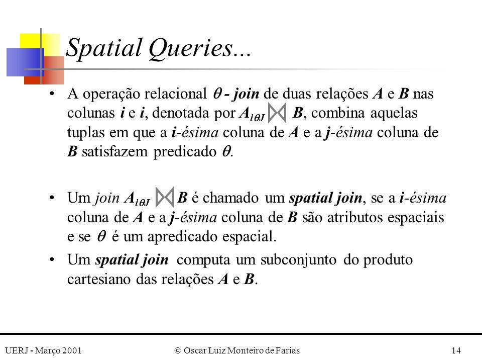 UERJ - Março 2001© Oscar Luiz Monteiro de Farias14 A operação relacional - join de duas relações A e B nas colunas i e i, denotada por A i J B, combina aquelas tuplas em que a i-ésima coluna de A e a j-ésima coluna de B satisfazem predicado.