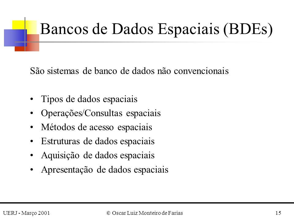 UERJ - Março 2001© Oscar Luiz Monteiro de Farias15 Bancos de Dados Espaciais (BDEs) São sistemas de banco de dados não convencionais Tipos de dados espaciais Operações/Consultas espaciais Métodos de acesso espaciais Estruturas de dados espaciais Aquisição de dados espaciais Apresentação de dados espaciais