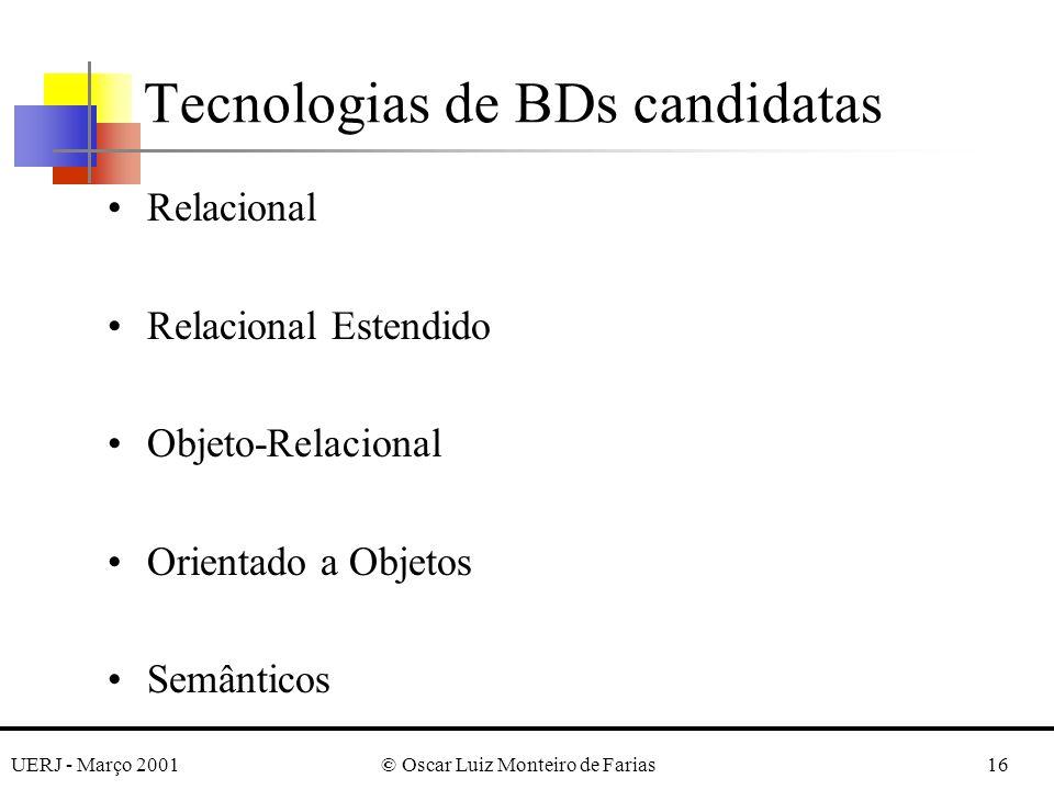 UERJ - Março 2001© Oscar Luiz Monteiro de Farias16 Tecnologias de BDs candidatas Relacional Relacional Estendido Objeto-Relacional Orientado a Objetos Semânticos