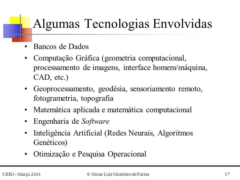 UERJ - Março 2001© Oscar Luiz Monteiro de Farias17 Algumas Tecnologias Envolvidas Bancos de Dados Computação Gráfica (geometria computacional, process