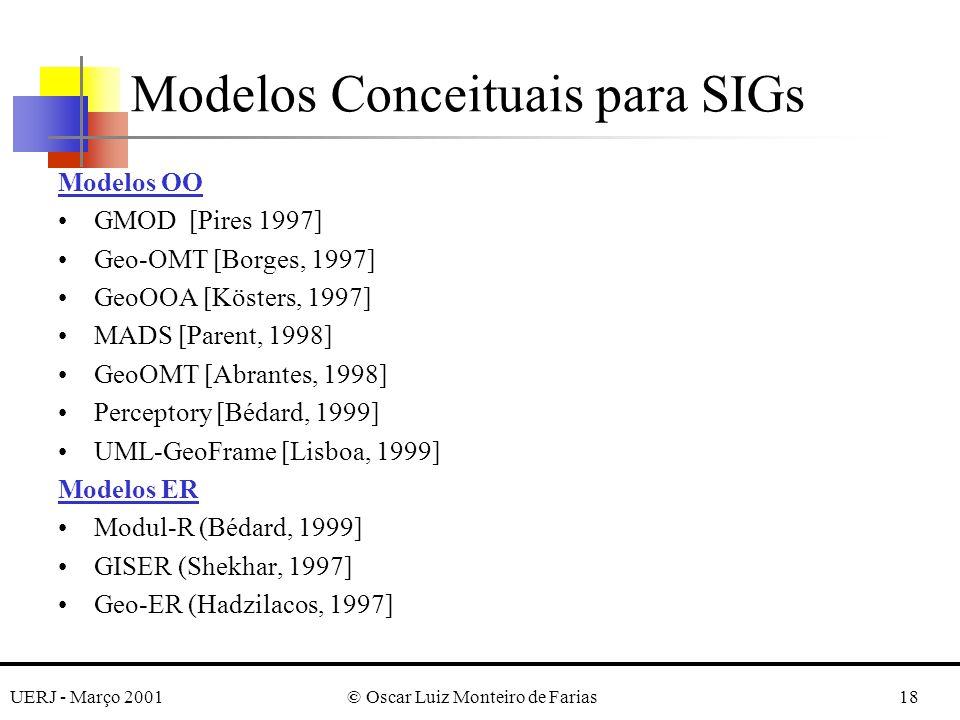 UERJ - Março 2001© Oscar Luiz Monteiro de Farias18 Modelos Conceituais para SIGs Modelos OO GMOD [Pires 1997] Geo-OMT [Borges, 1997] GeoOOA [Kösters,