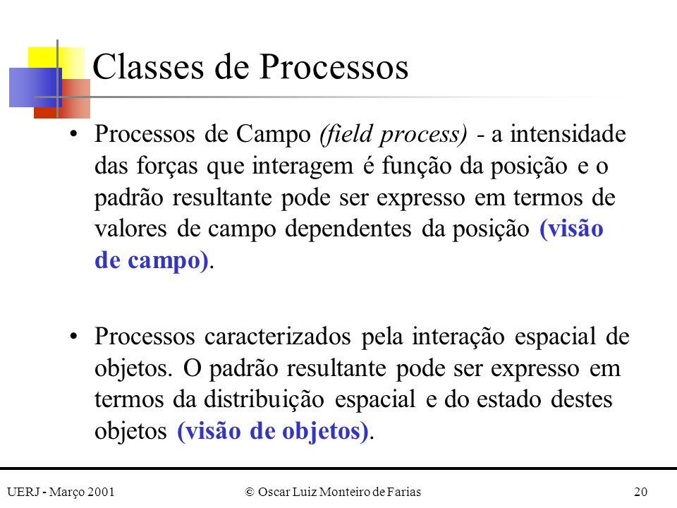 UERJ - Março 2001© Oscar Luiz Monteiro de Farias20 Classes de Processos Processos de Campo (field process) - a intensidade das forças que interagem é função da posição e o padrão resultante pode ser expresso em termos de valores de campo dependentes da posição (visão de campo).