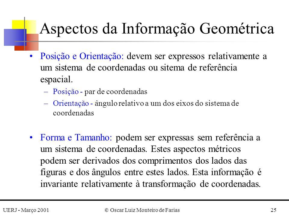 UERJ - Março 2001© Oscar Luiz Monteiro de Farias25 Posição e Orientação: devem ser expressos relativamente a um sistema de coordenadas ou sitema de referência espacial.