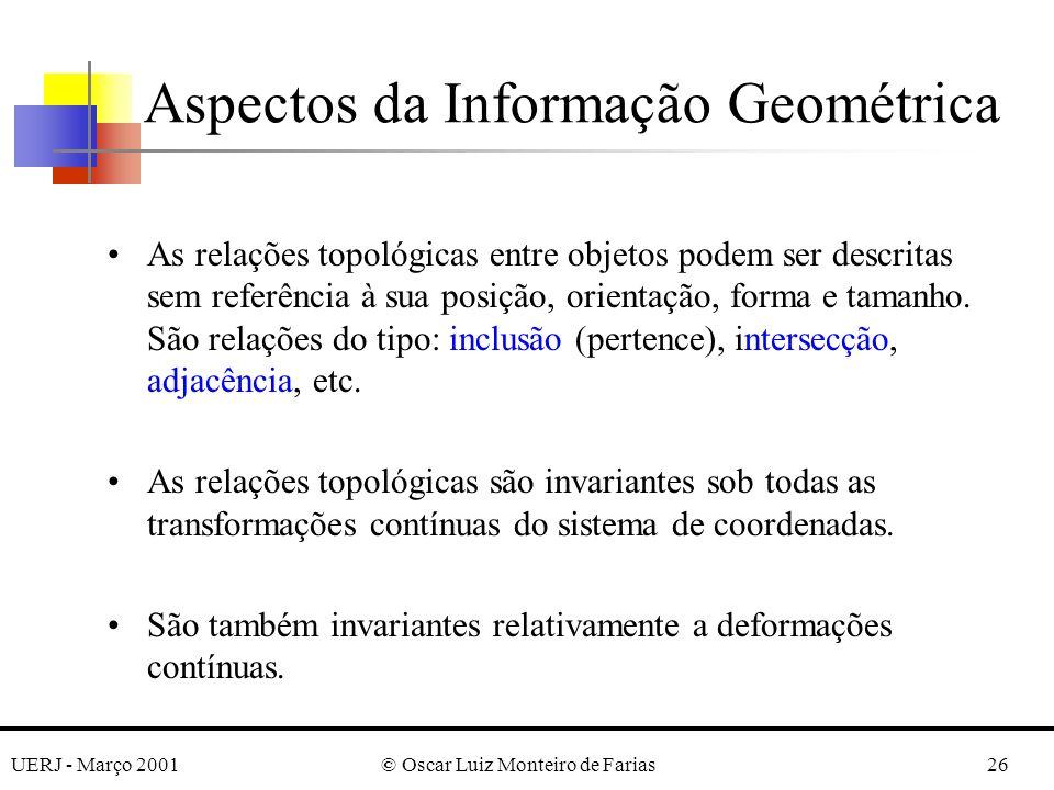 UERJ - Março 2001© Oscar Luiz Monteiro de Farias26 As relações topológicas entre objetos podem ser descritas sem referência à sua posição, orientação, forma e tamanho.