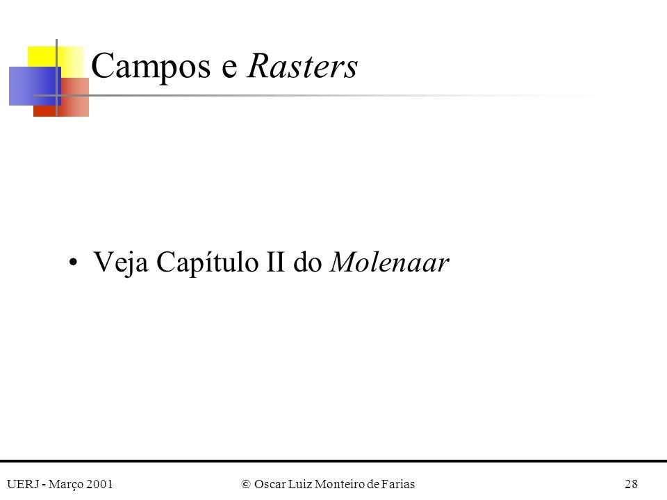 UERJ - Março 2001© Oscar Luiz Monteiro de Farias28 Campos e Rasters Veja Capítulo II do Molenaar