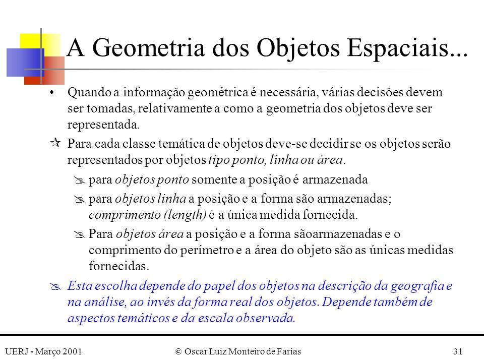 UERJ - Março 2001© Oscar Luiz Monteiro de Farias31 Quando a informação geométrica é necessária, várias decisões devem ser tomadas, relativamente a como a geometria dos objetos deve ser representada.