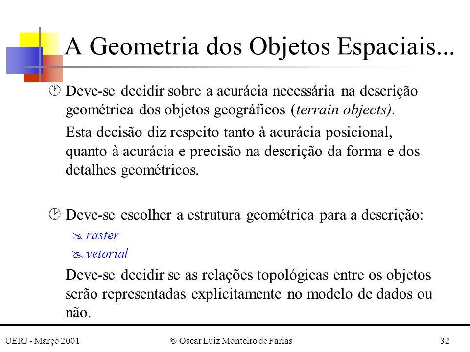 UERJ - Março 2001© Oscar Luiz Monteiro de Farias32 ·Deve-se decidir sobre a acurácia necessária na descrição geométrica dos objetos geográficos (terrain objects).