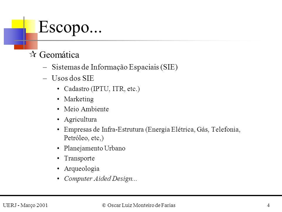 UERJ - Março 2001© Oscar Luiz Monteiro de Farias4 Escopo... ¶Geomática –Sistemas de Informação Espaciais (SIE) –Usos dos SIE Cadastro (IPTU, ITR, etc.