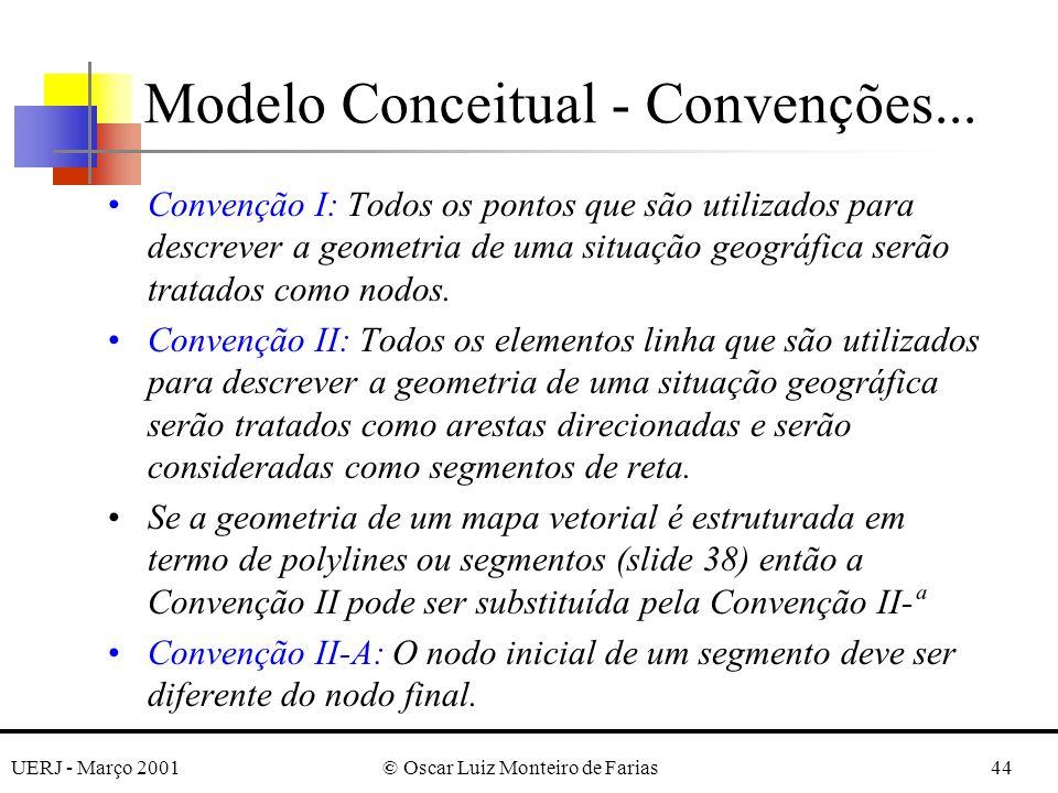 UERJ - Março 2001© Oscar Luiz Monteiro de Farias44 Modelo Conceitual - Convenções... Convenção I: Todos os pontos que são utilizados para descrever a