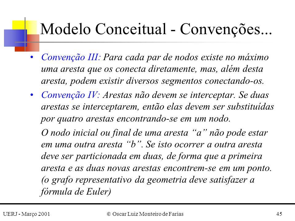 UERJ - Março 2001© Oscar Luiz Monteiro de Farias45 Convenção III: Para cada par de nodos existe no máximo uma aresta que os conecta diretamente, mas, além desta aresta, podem existir diversos segmentos conectando-os.