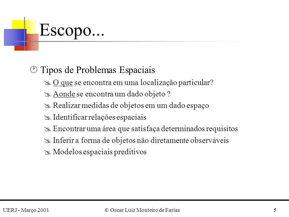 UERJ - Março 2001© Oscar Luiz Monteiro de Farias5 ·Tipos de Problemas Espaciais @O que se encontra em uma localização particular? @Aonde se encontra u