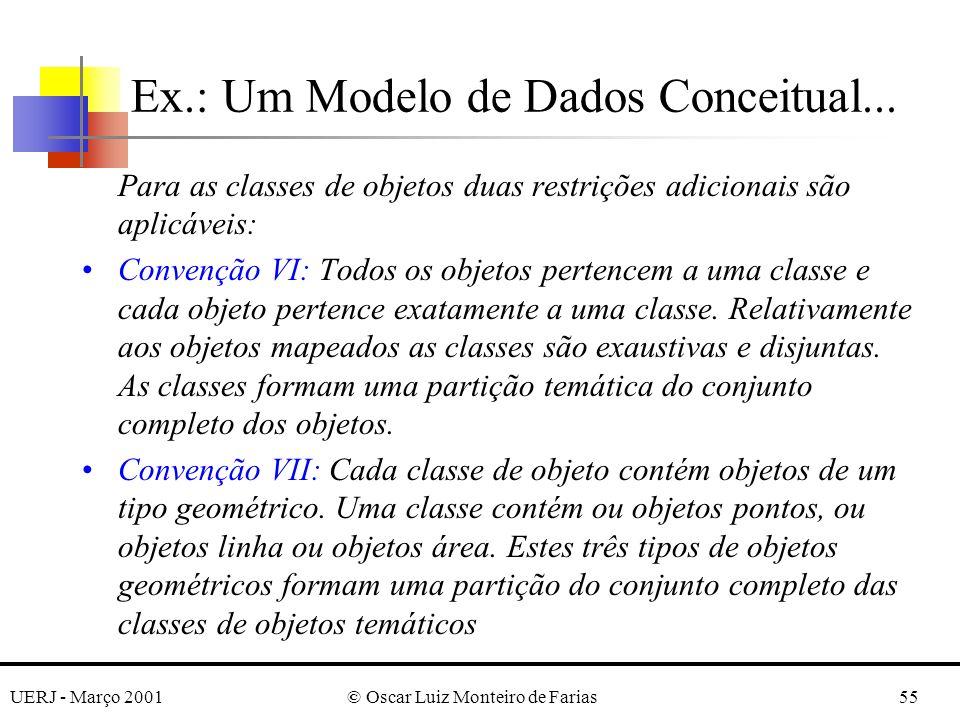 UERJ - Março 2001© Oscar Luiz Monteiro de Farias55 Para as classes de objetos duas restrições adicionais são aplicáveis: Convenção VI: Todos os objetos pertencem a uma classe e cada objeto pertence exatamente a uma classe.