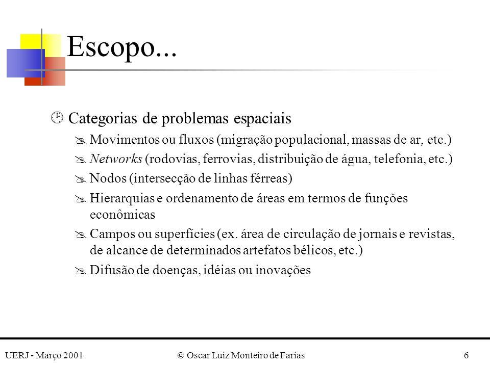 UERJ - Março 2001© Oscar Luiz Monteiro de Farias6 ¸Categorias de problemas espaciais @Movimentos ou fluxos (migração populacional, massas de ar, etc.)