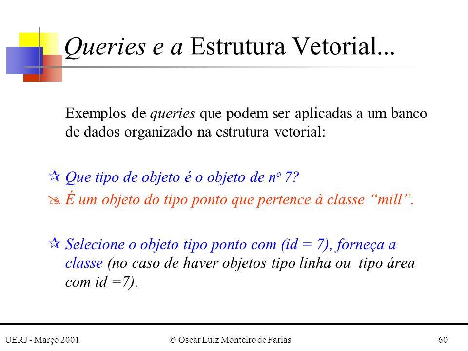 UERJ - Março 2001© Oscar Luiz Monteiro de Farias60 Exemplos de queries que podem ser aplicadas a um banco de dados organizado na estrutura vetorial: ¶Que tipo de objeto é o objeto de n o 7.