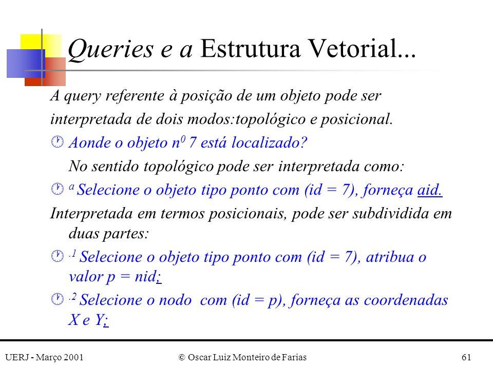 UERJ - Março 2001© Oscar Luiz Monteiro de Farias61 A query referente à posição de um objeto pode ser interpretada de dois modos:topológico e posicional.