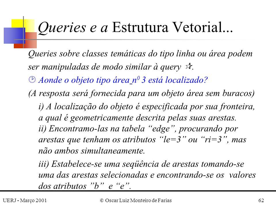 UERJ - Março 2001© Oscar Luiz Monteiro de Farias62 Queries sobre classes temáticas do tipo linha ou área podem ser manipuladas de modo similar à query