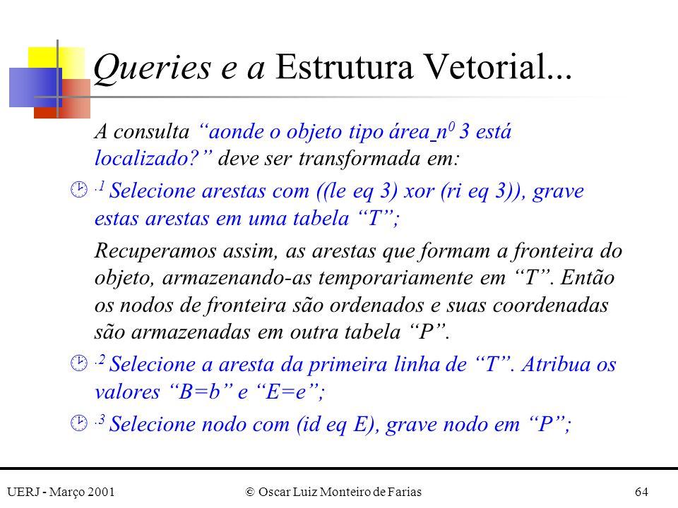 UERJ - Março 2001© Oscar Luiz Monteiro de Farias64 A consulta aonde o objeto tipo área n 0 3 está localizado? deve ser transformada em: ¸.1 Selecione